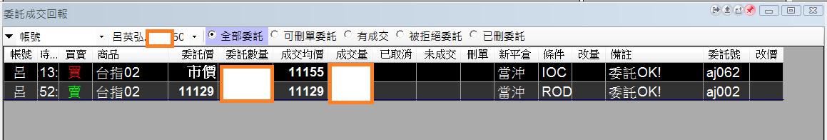 台指當沖程式V1.0績效( 2018 01 22)