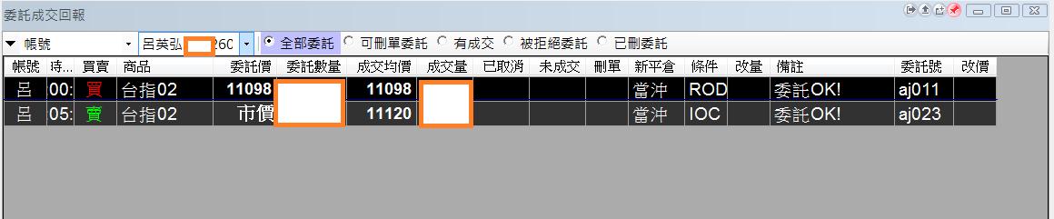 台指當沖程式V1.0績效( 2018 02 02)
