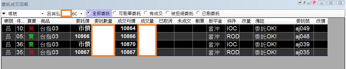 台指當沖程式V1.0績效( 2018 02 27)