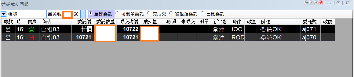 台指當沖程式V1.0績效( 2018 03 01)
