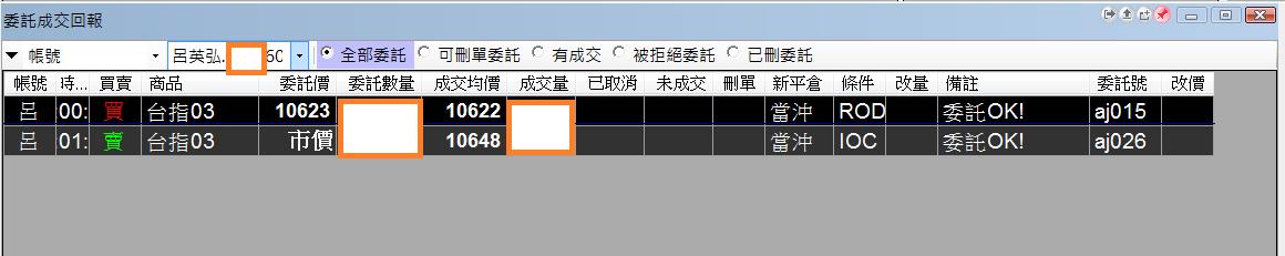 台指當沖程式V1.0績效( 2018 03 02)