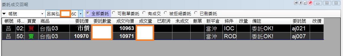 台指當沖程式V1.0績效( 2018 03 12)