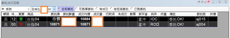 台指當沖程式V1.0績效( 2018 04 10)