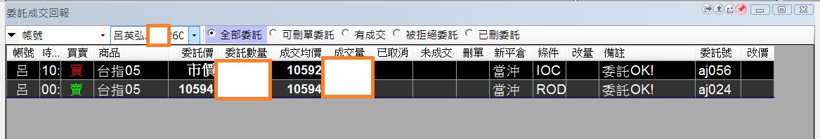 台指當沖程式V1.0績效( 2018 05 08)