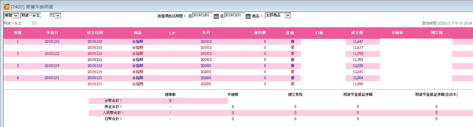 台指當沖程式V4ex2.0  12月對帳單明細