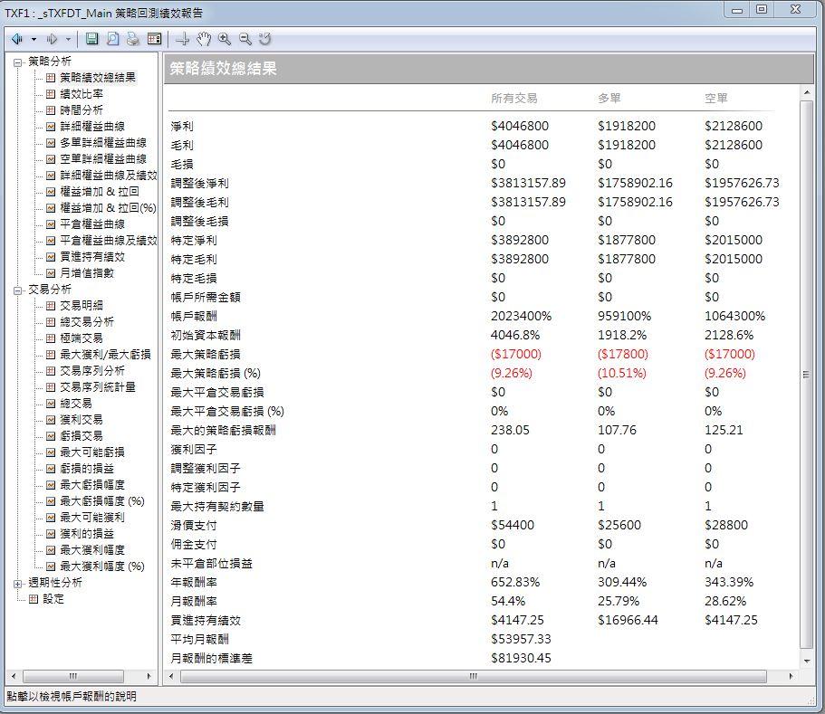 台指期當沖程式績效回測表