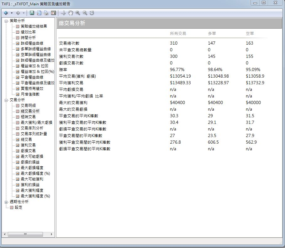台指期當沖程式績效回測表_02
