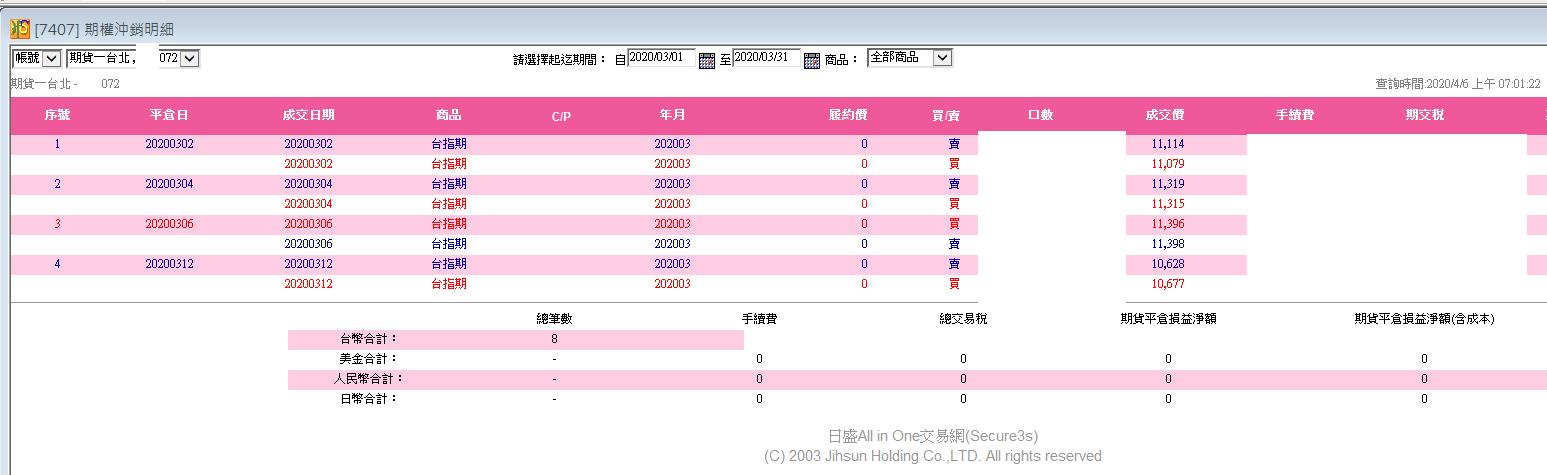 台指當沖程式V4ex3.0 完整3月對帳單明細