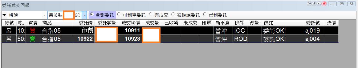 台指當沖程式V1.0績效( 2018 05 14)