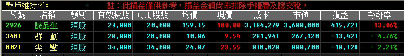 12-11持股明細