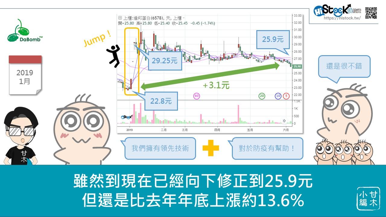 美中貿易戰的台股避風港_05