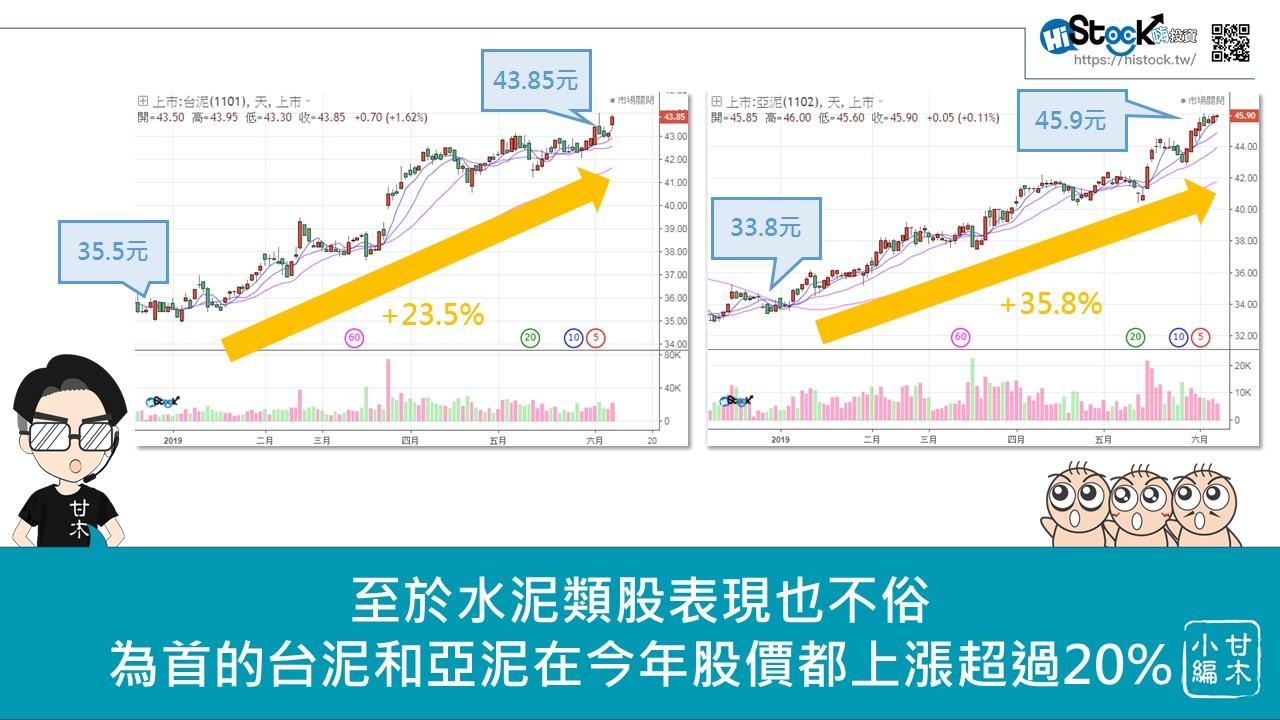美中貿易戰的台股避風港_10