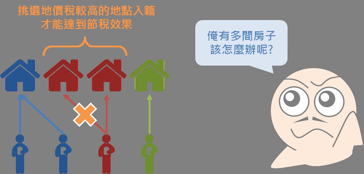 8分鐘瞭解房地產背景及與台股之間的關聯_10