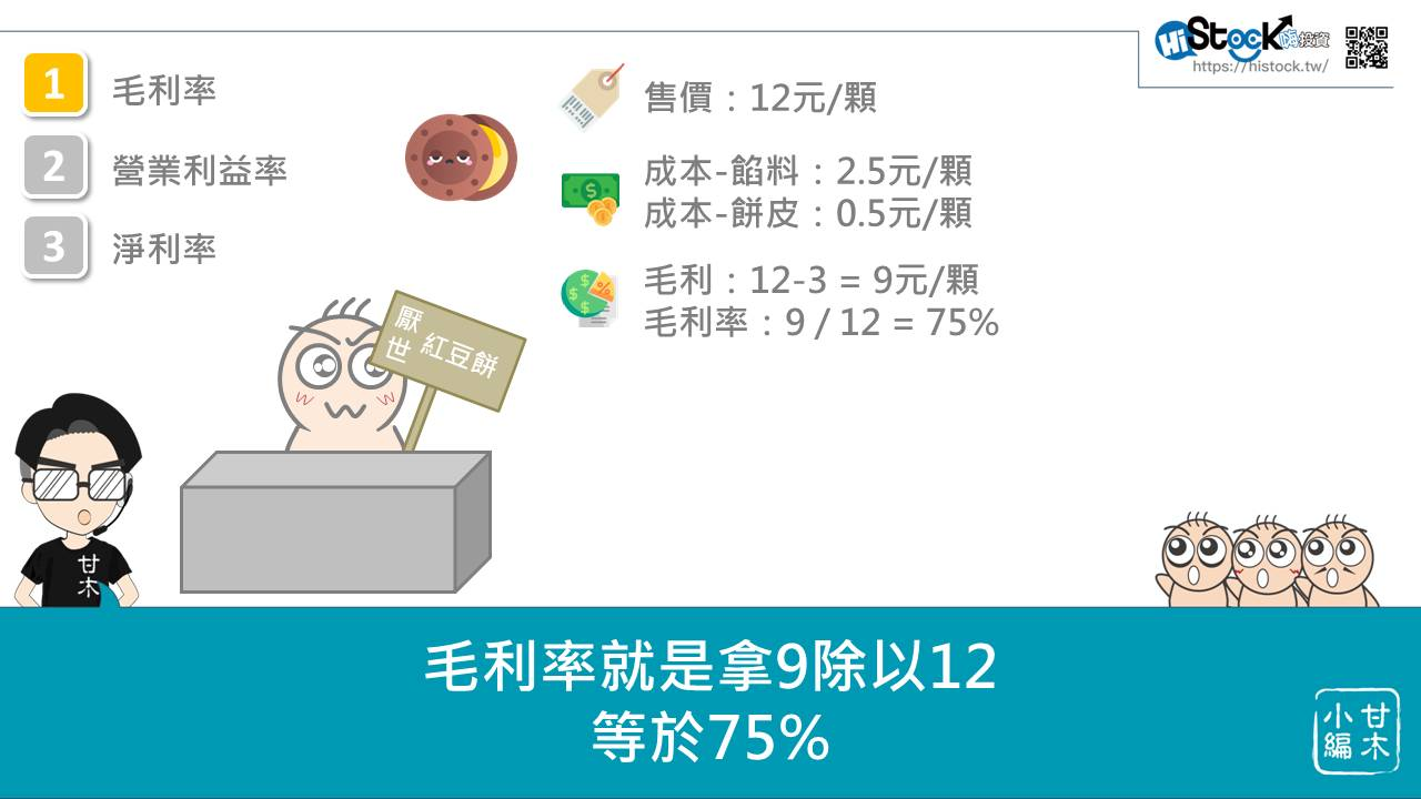 快速了解毛利率、營業利益與稅前後淨利_05