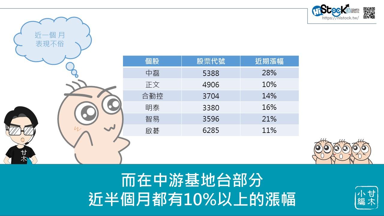 快速瞭解5G概念股_09