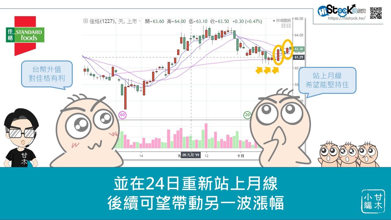 五分鐘掌握台幣升值概念股_05