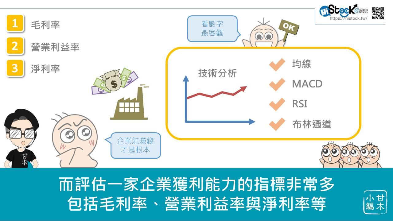 快速了解毛利率、營業利益與稅前後淨利_02