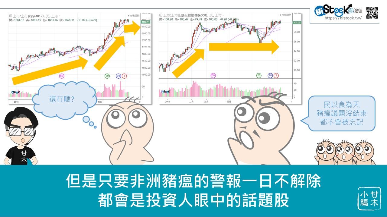 美中貿易戰的台股避風港_07