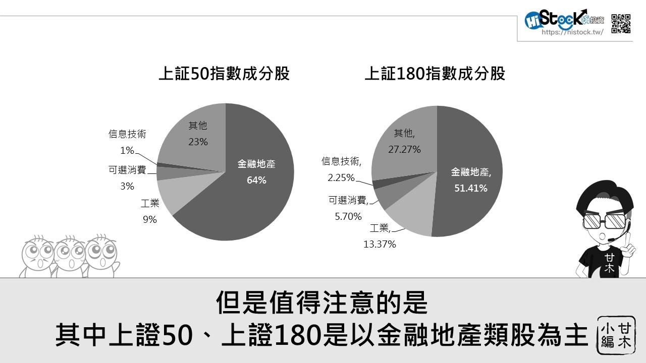 投資陸股ETF該注意什麼?_03
