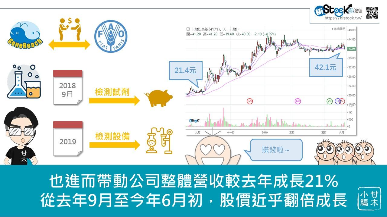 美中貿易戰的台股避風港_06