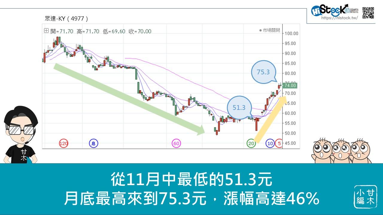 快速瞭解5G概念股_06