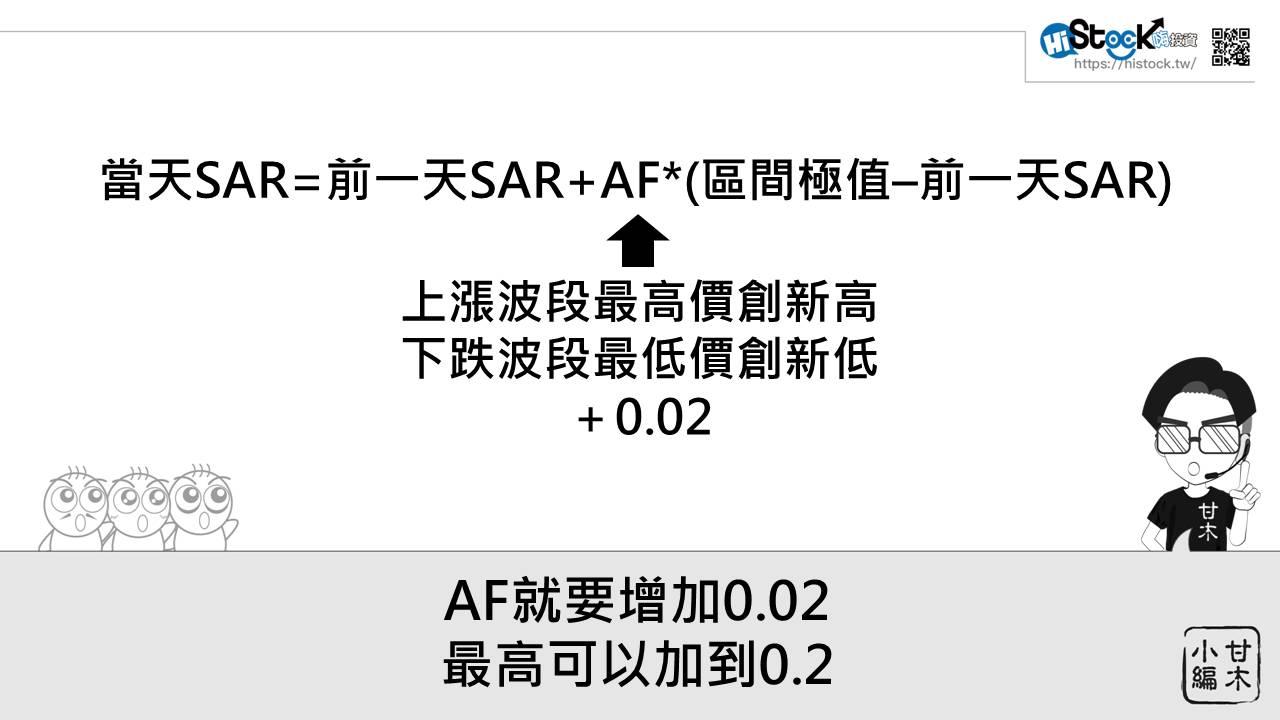 3分鐘搞懂拋物線SAR_03