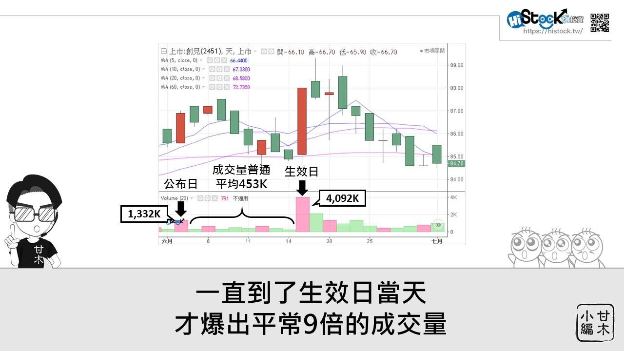 什麼是摩台MSCI,富時FTSE季度調整?_07