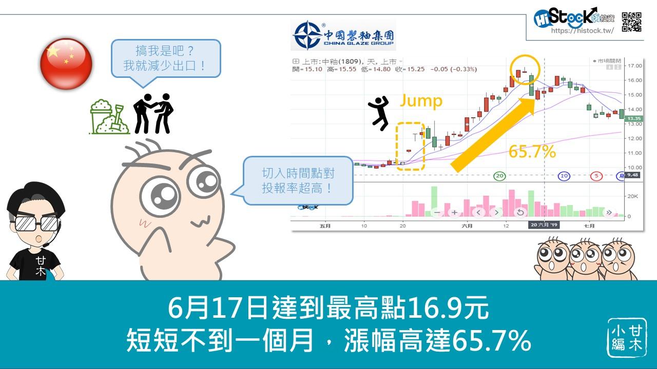 國際金價波動與台股的關聯_09