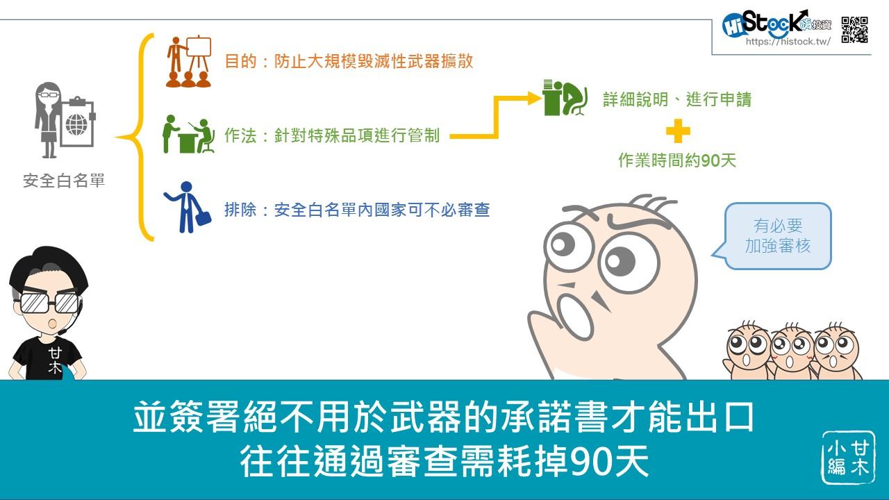 日韓貿易戰對台股的影響_04