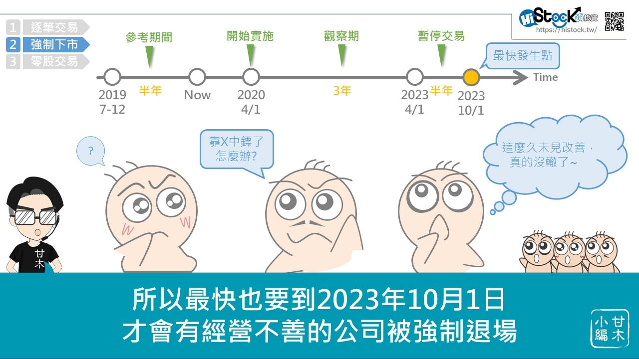 快速掌握2020台股三大新制!_06