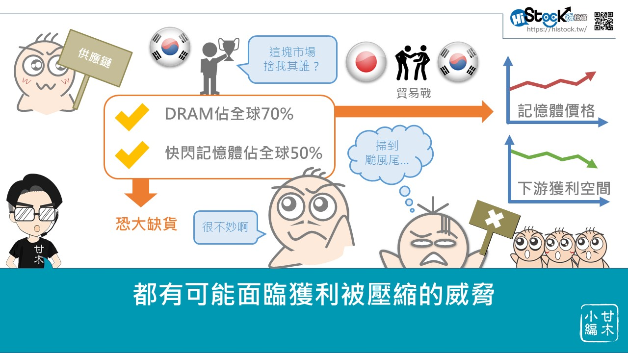 日韓貿易戰對台股的影響_12