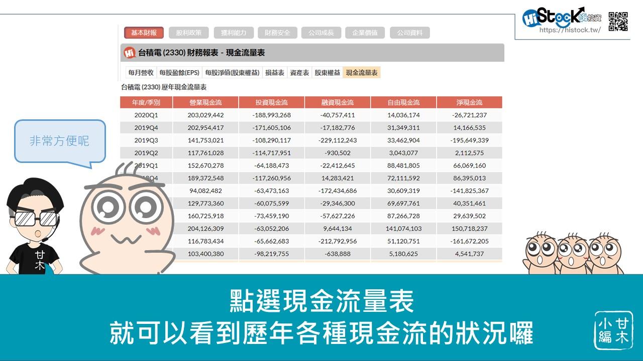 忠實呈現現金運用的情況:現金流量表_13