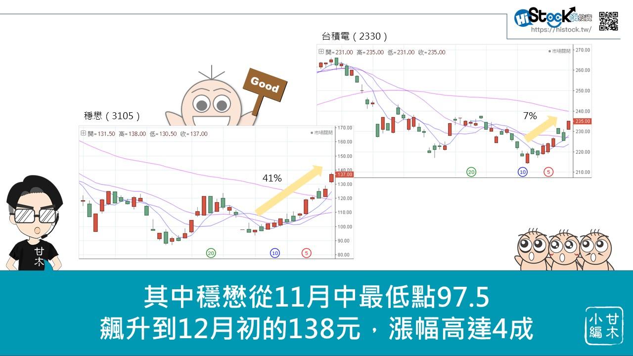 快速瞭解5G概念股_04