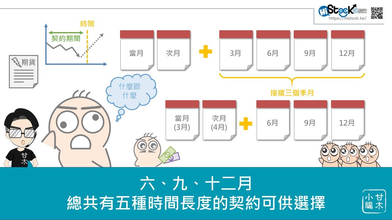 期貨基本概念二_07