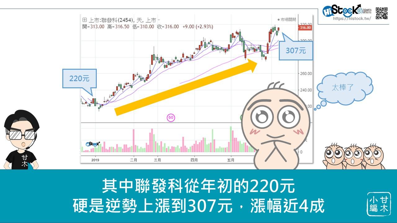 美中貿易戰的台股避風港_08