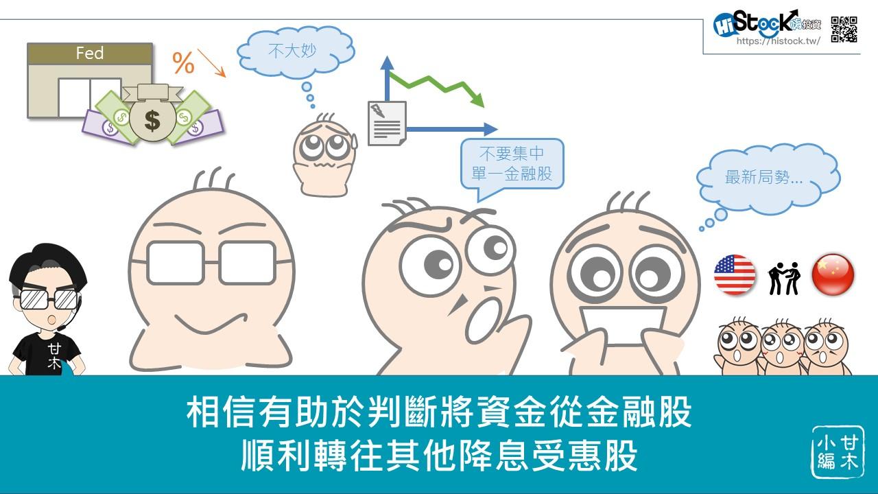 美元降息對台灣金融股的影響_09