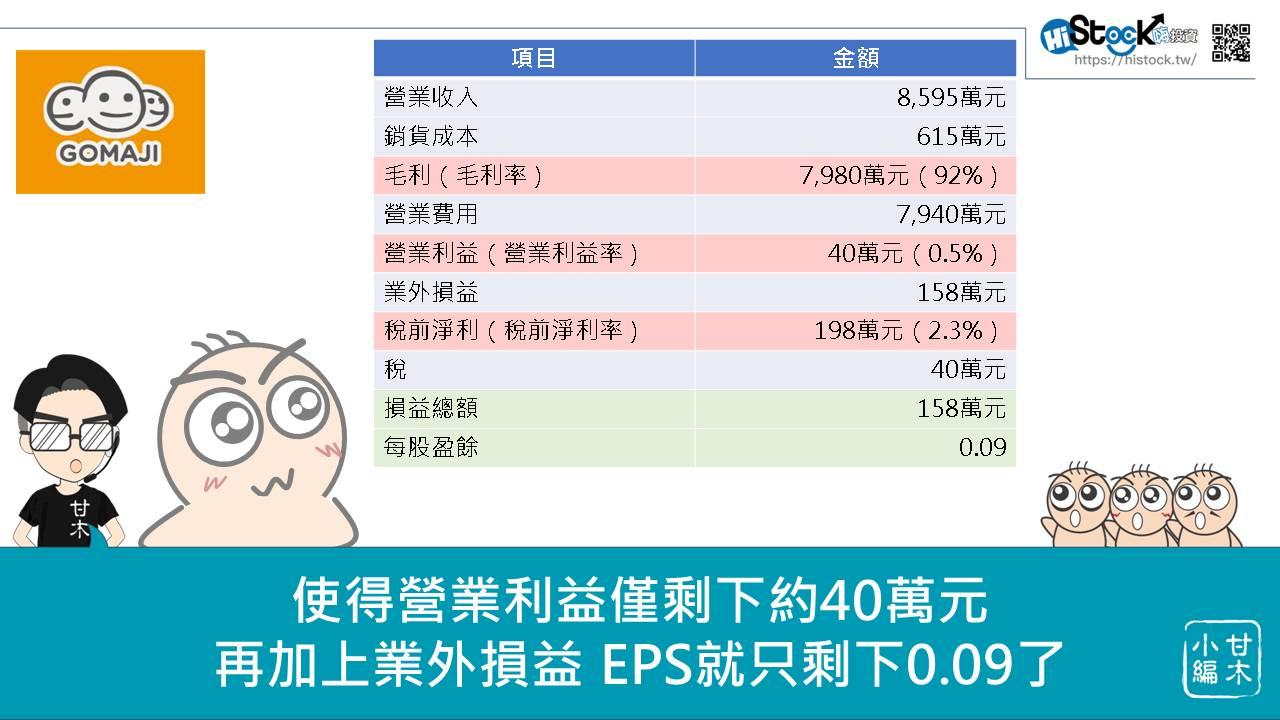 快速了解毛利率、營業利益與稅前後淨利_13