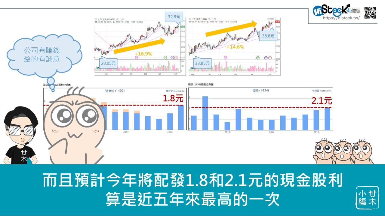美中貿易戰的台股避風港_09