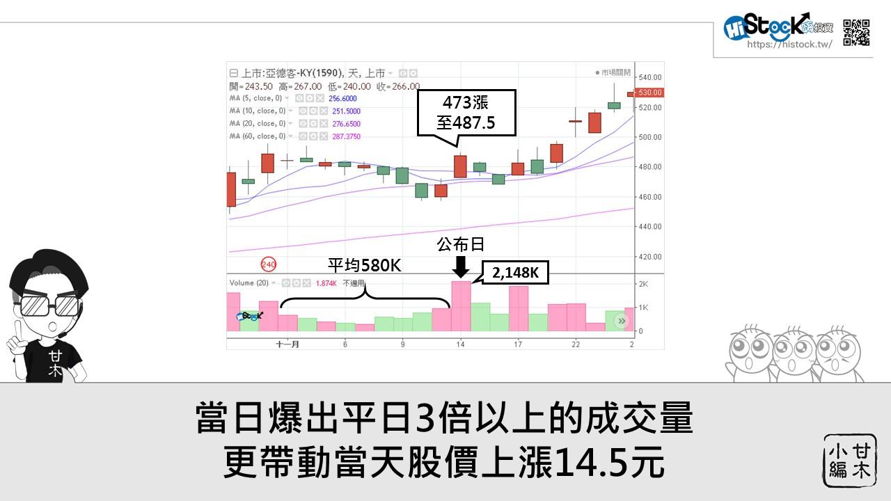 什麼是摩台MSCI,富時FTSE季度調整?_05