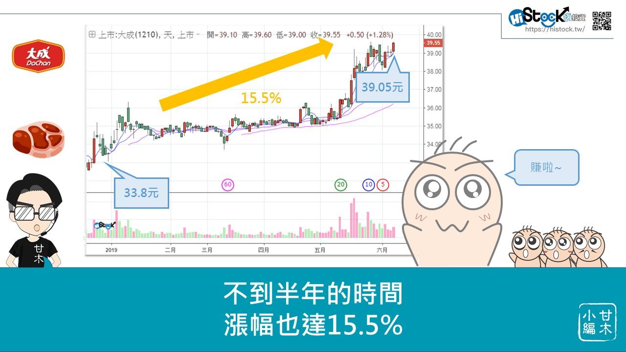 美中貿易戰的台股避風港_04