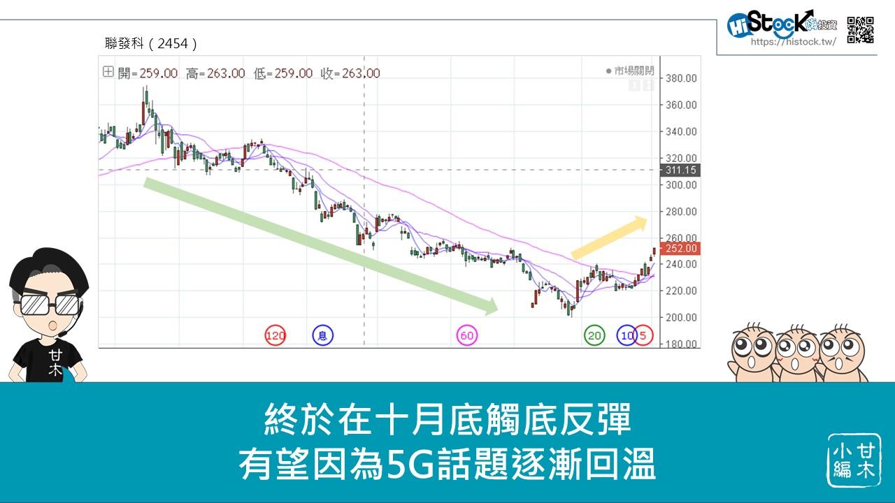 快速瞭解5G概念股_05