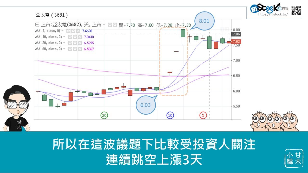 快速瞭解5G概念股_10