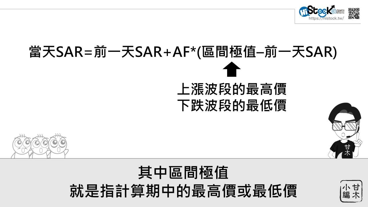 3分鐘搞懂拋物線SAR_04