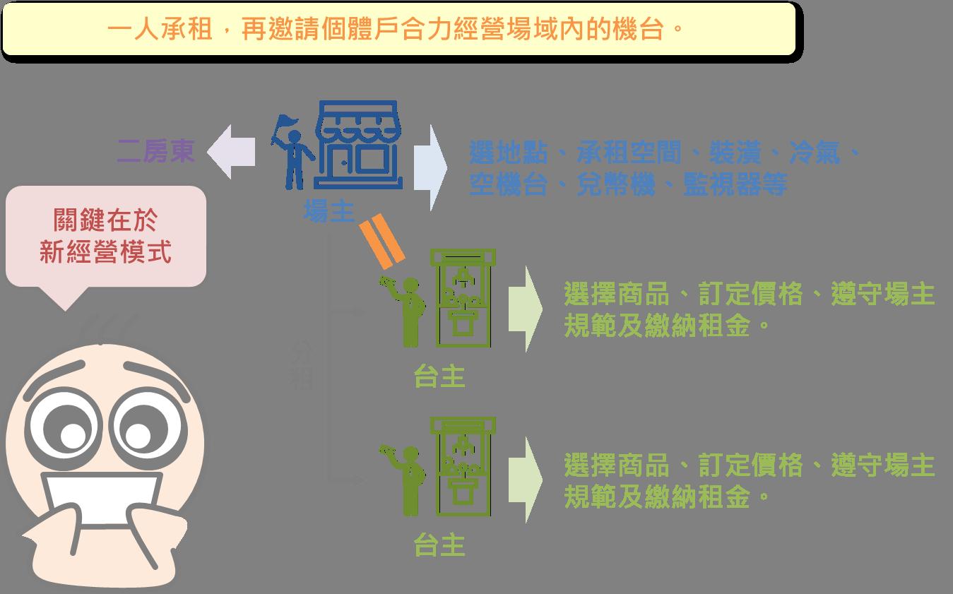 蛋白質也要兼差?抑制癌症的 UTX - The Investigator Taiwan