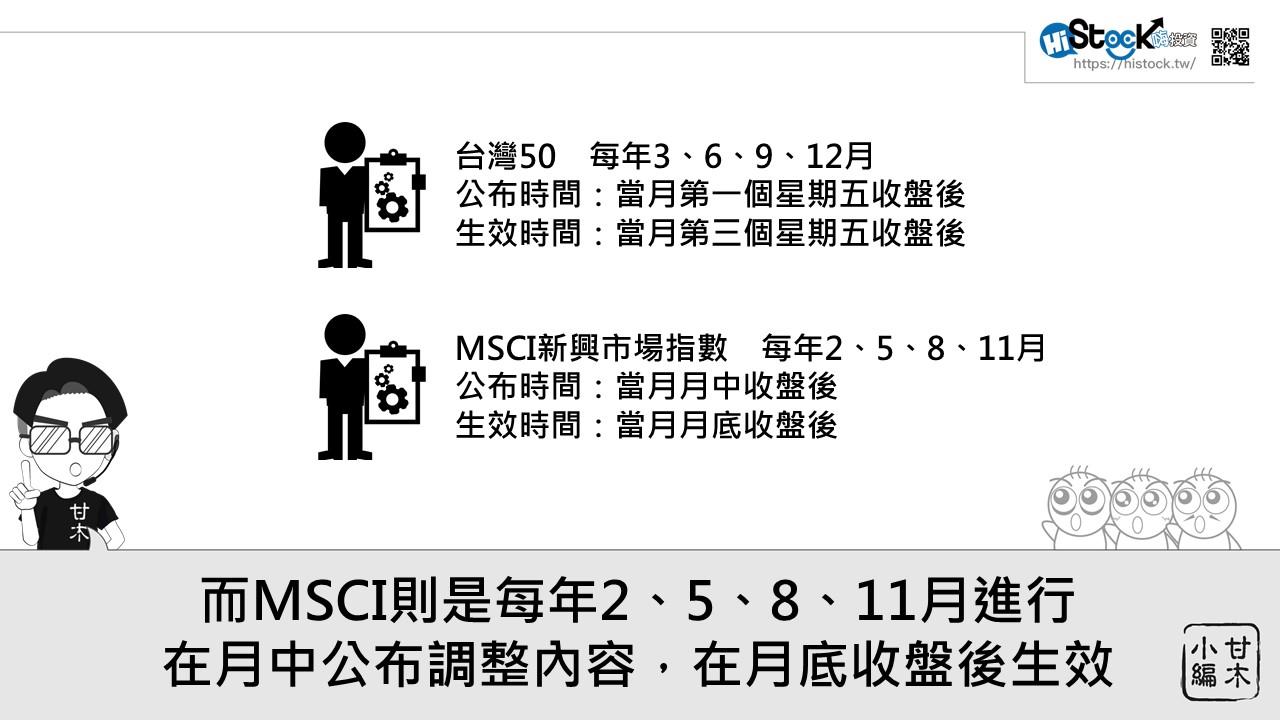 什麼是摩台MSCI,富時FTSE季度調整?_04