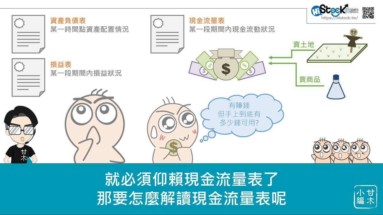 忠實呈現現金運用的情況:現金流量表_02