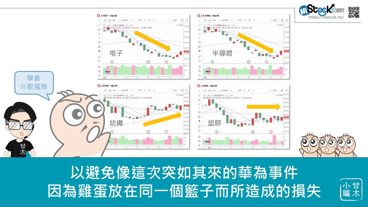 華為事件對台股的影響_09