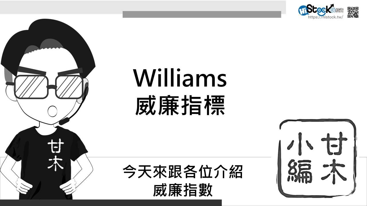 3分鐘認識威廉指標
