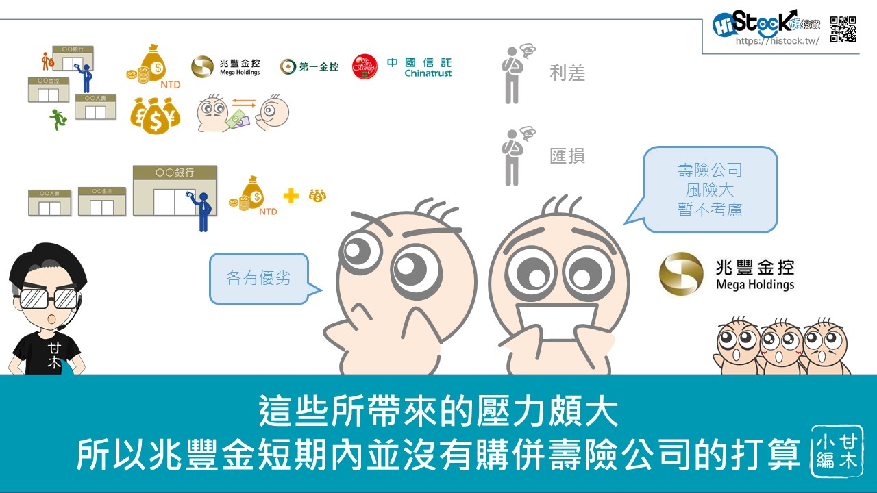美元降息對台灣金融股的影響_03