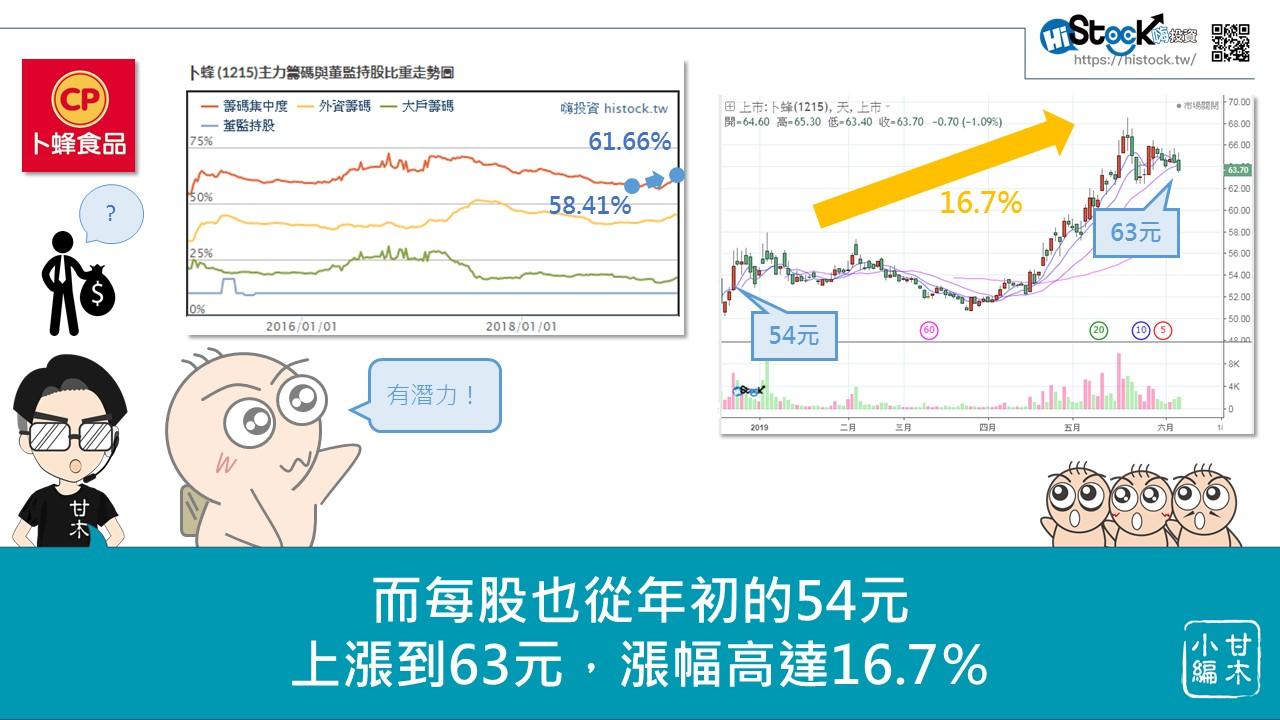美中貿易戰的台股避風港_03